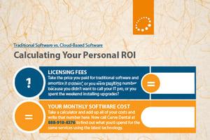 Personal-Software-ROI-Thumbnail